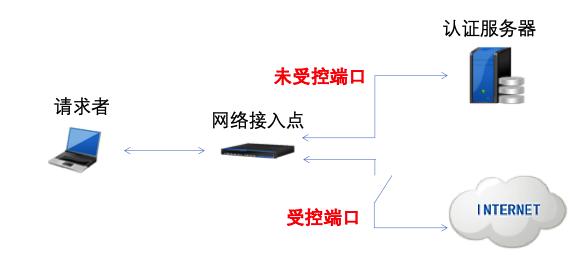 image-20200706215535027