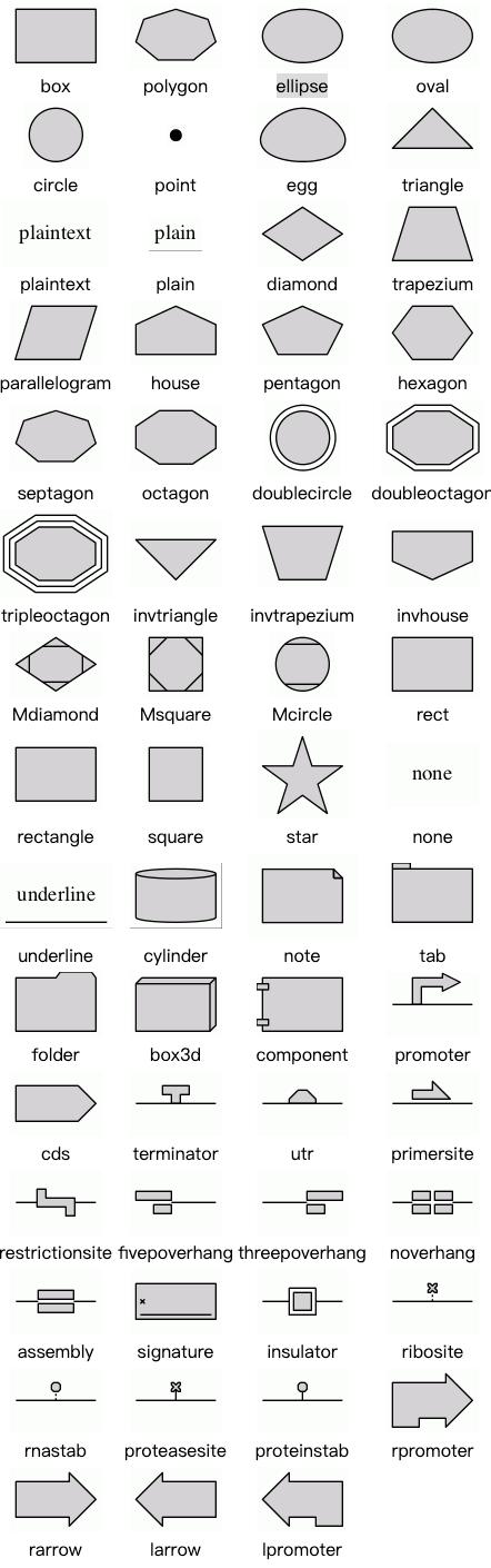 www.graphviz.org_doc_info_shapes.html