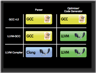 CompilerOptions