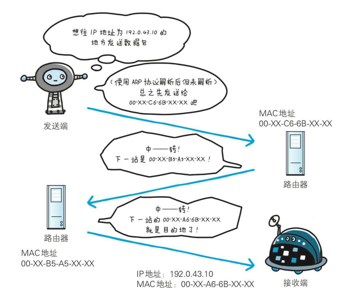ip-broadcast